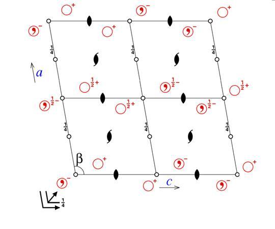 Период дифракционной решетки, спектр получен с помощью дифракционной решетки, в опыте юнга